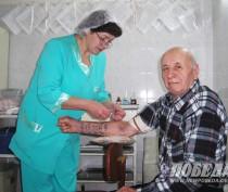 Феодосия стала центром Восточного медицинского округа
