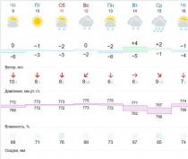 Новости Феодосии: В Феодосии снег до следующего четверга